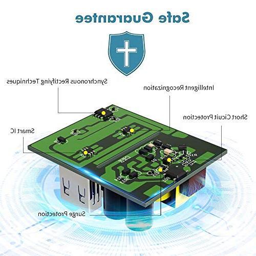 Travel Tavel USB Travel Charger Wall Plugs US, EU, AU 160