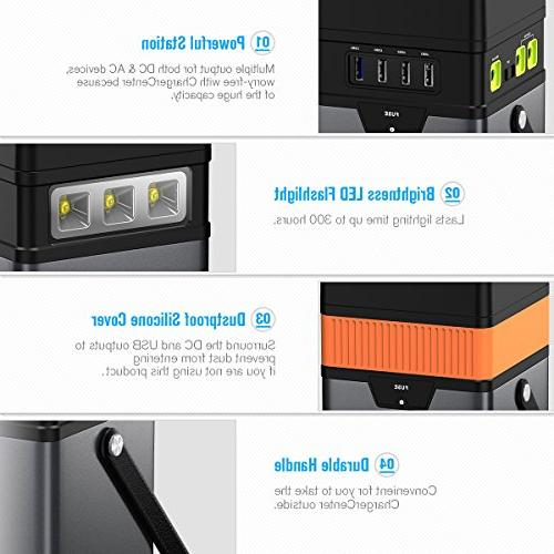 Poweradd ChargerCenterⅡ, Compact Portable Power Power Inverter for iPad, Tablet, Laptop More