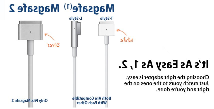 Macbook Pro Charger, 60W L-Tip For