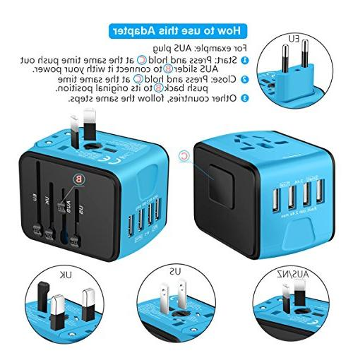 SAUNORCH Universal Power W/Smart Speed 2.4A Wall Charger, European AC Outlet Plugs for Europe, AU, Asia-Blue